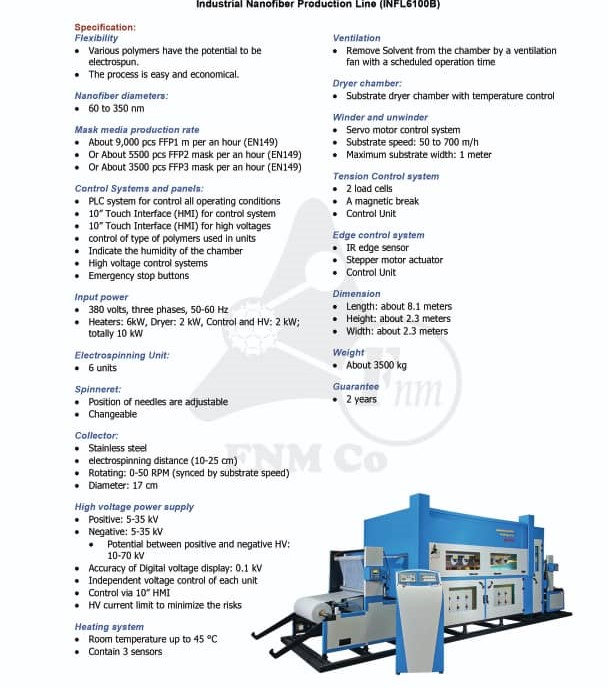 Blown Electrospinning N95 mask material manufacture
