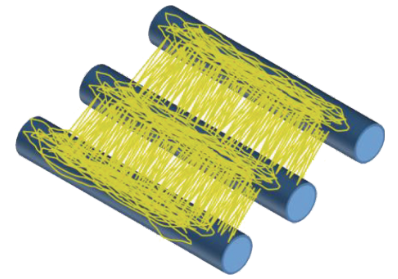Nanofibers & Electrospinning Accessories from Lab Techniche